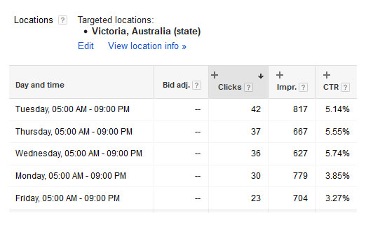 adwords-location-segmentation