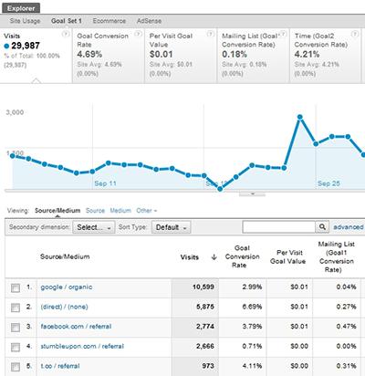 conversion-tracking-google-analytics1